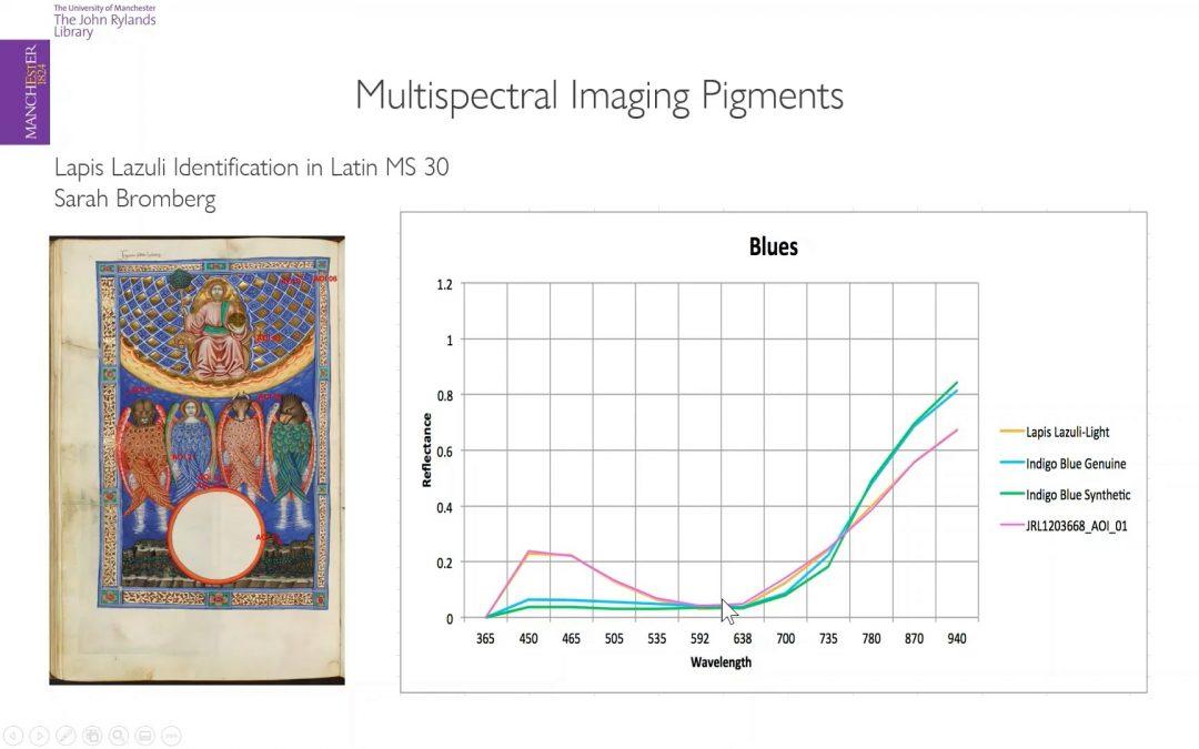 Masterclass Report I: Imaging Technologies
