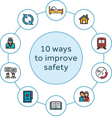 10 ways to improve safety diagram.