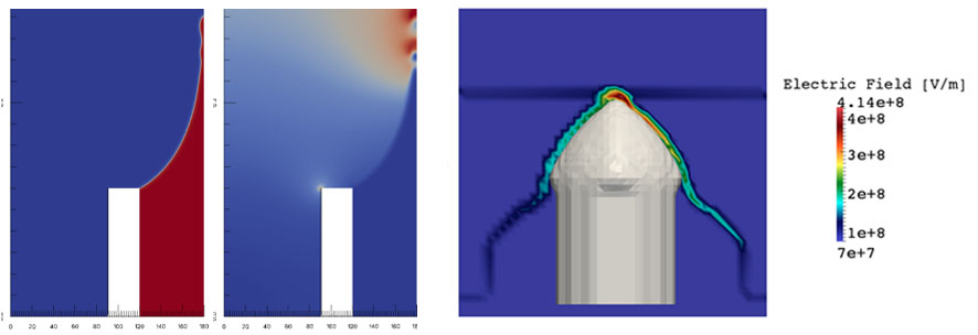 Electrospray - fig 1. CFD - Volume of fluid cone model- a) fluid phases b) electric field  – OpenFoam; fig 2. Lattice Boltzmann– volume of fluid cone model – PALABOS